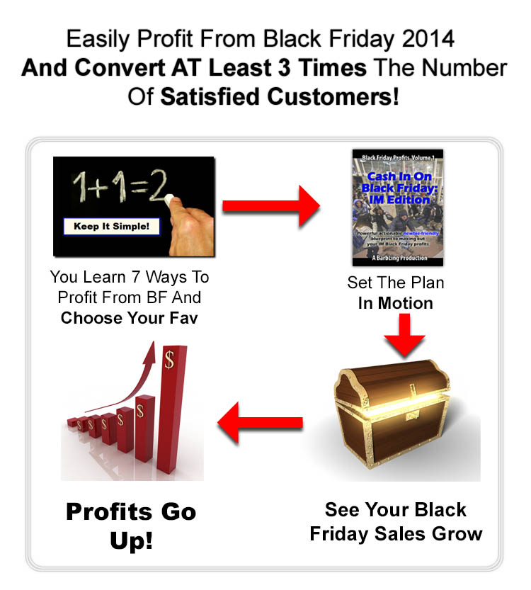[GET] [BARBLING ] Black Friday Cash Bonanza   How To Profit From the Biggest Shopping Day Of The Year!